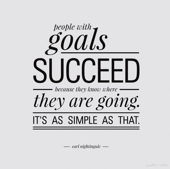 Goal Setting and Weight Loss | WeightLossVillage